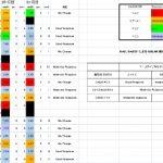非変性Ⅱ型コラーゲンサプリメントの効果